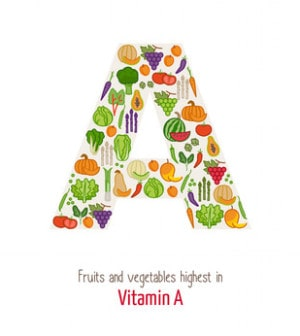 Vitamin A Lebensmittel